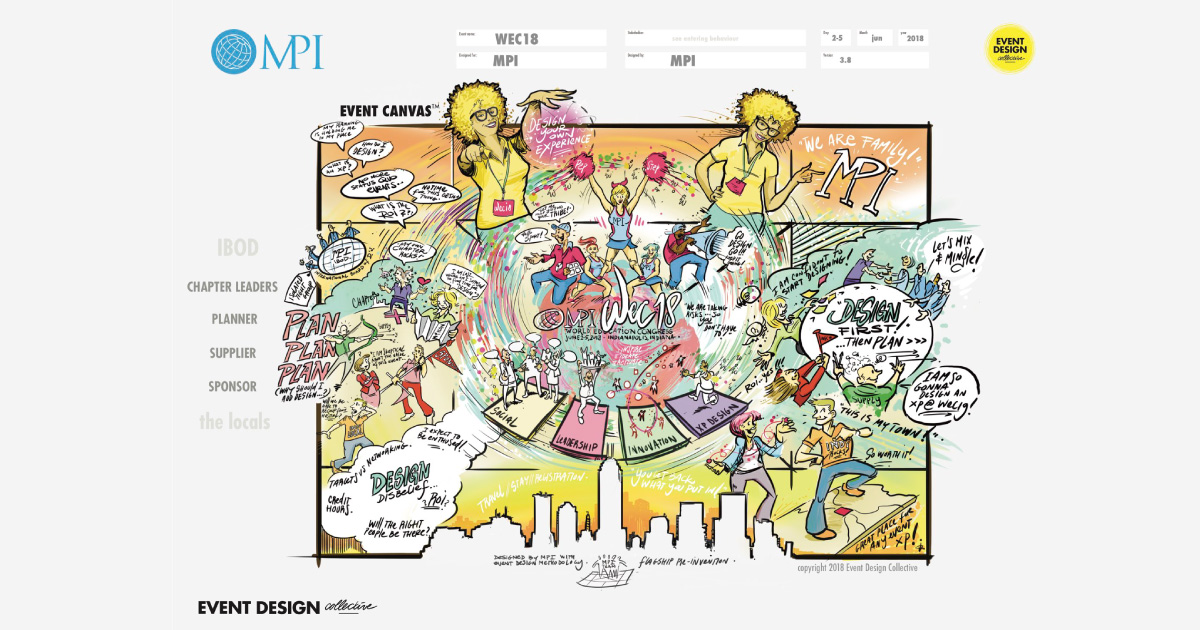 a new event canvas template makes the event design more accessible mpi