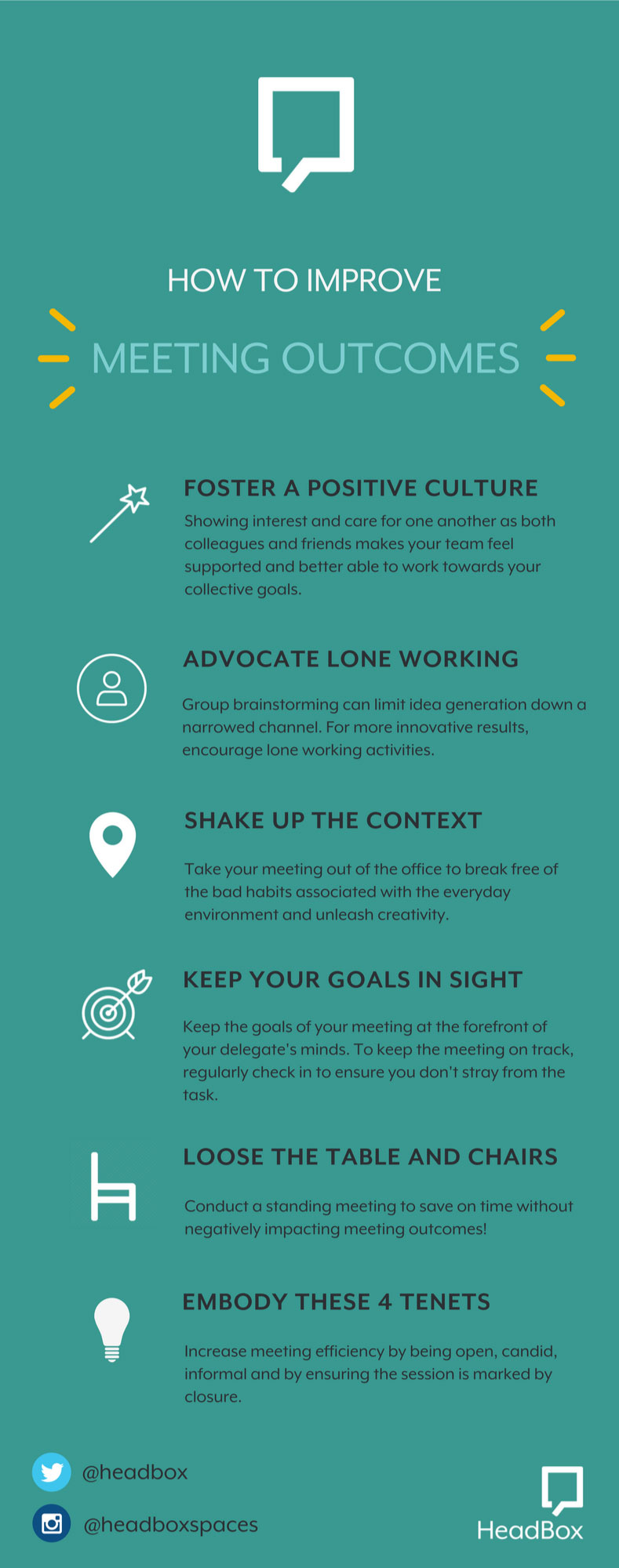 Better Meetings Infographic